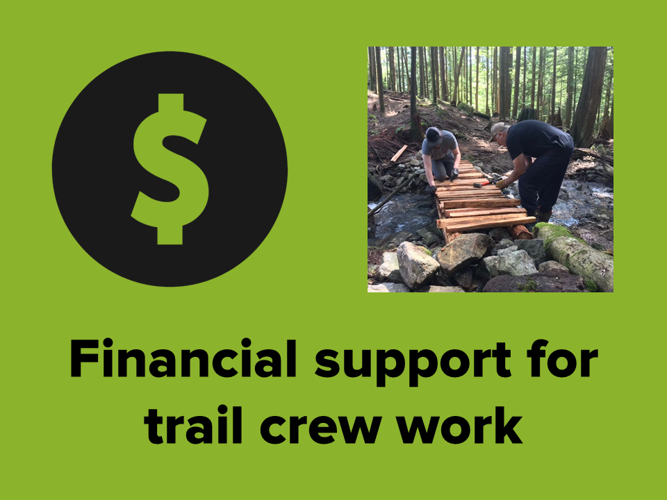 """TExt on green background reads"""" financial support for trail crew work. Icon of a dollar sign and photo of two males building a bridge on a trail"""